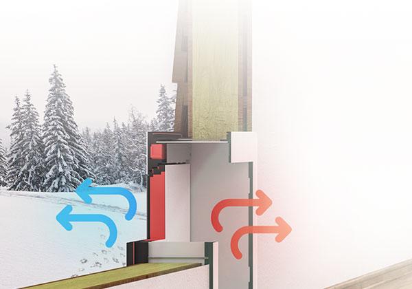 La chaleur - La première porte pour chiens/porte pour chats isolée thermiquement qui convient aussi aux maisons passives.